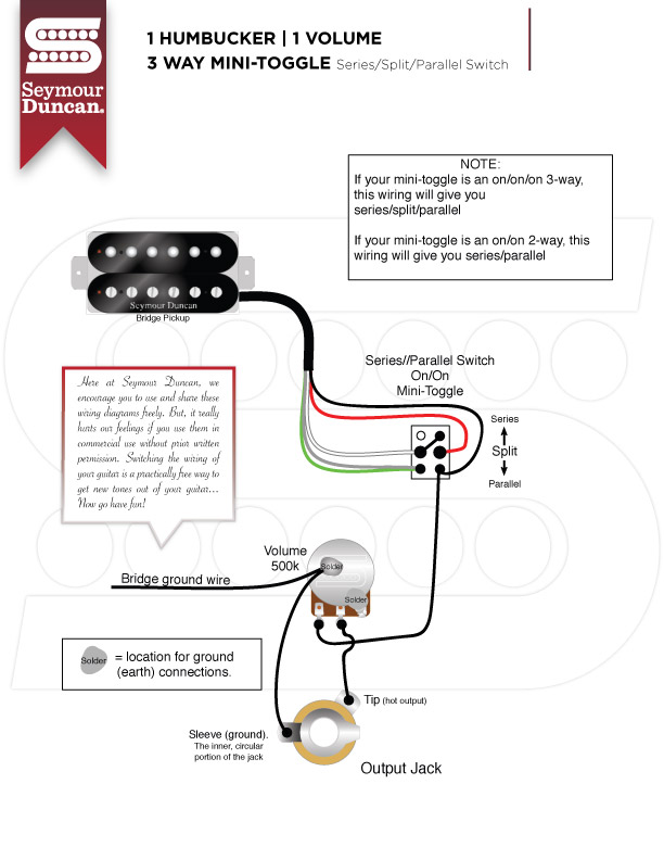 SeymourDuncan_1H_1V_mtSSP guitar wiring guitar nucleus  at creativeand.co